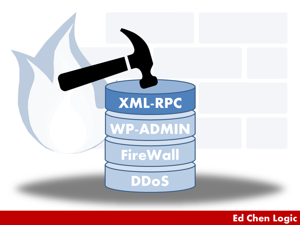 XML-RPC Attack