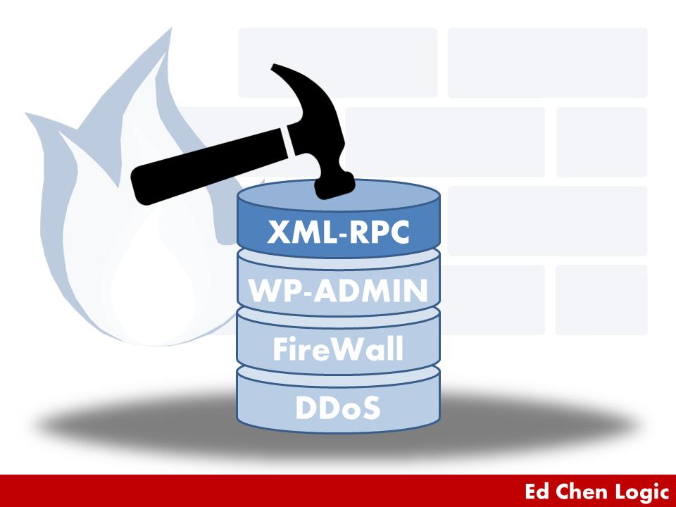 XML-RPC Attack